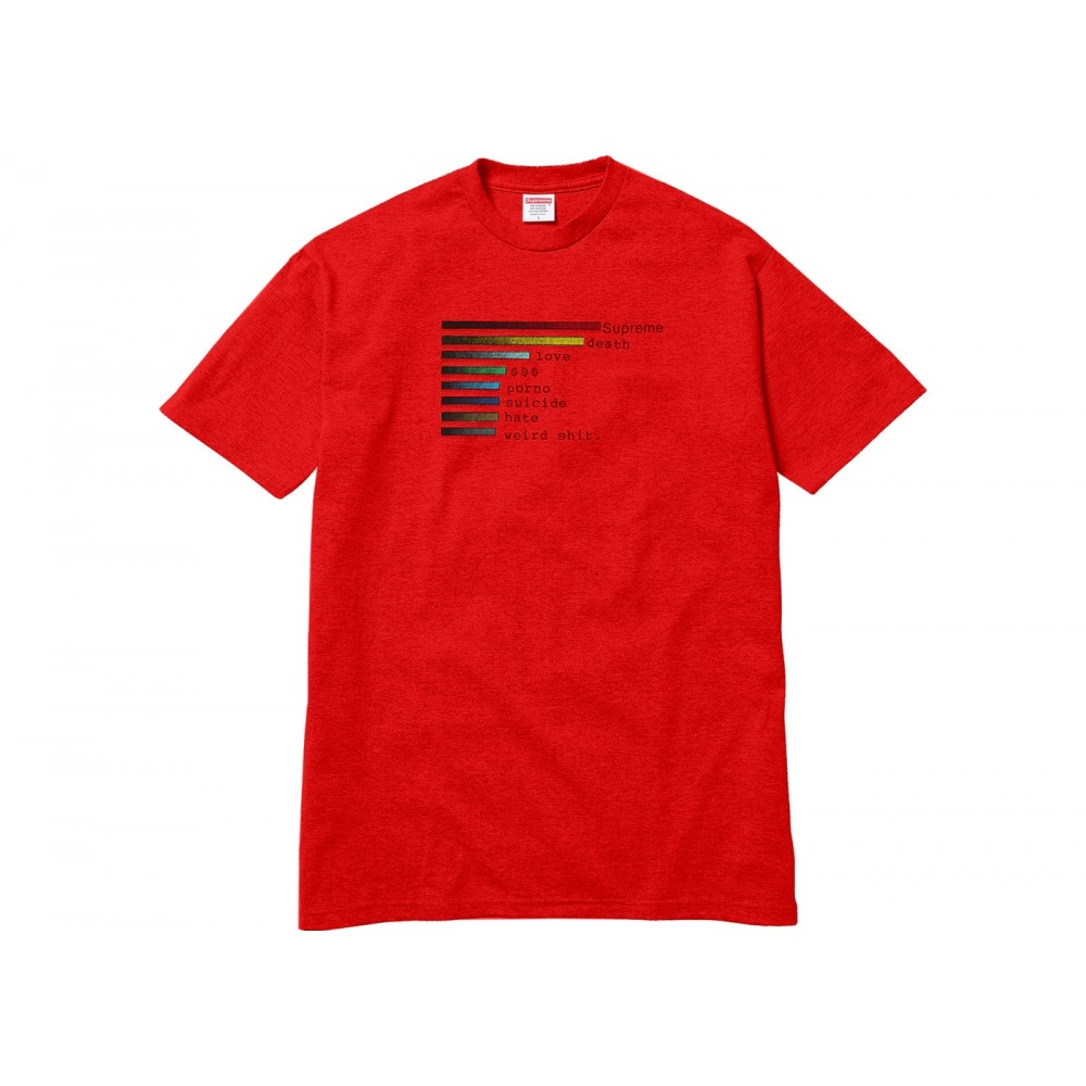 FW18 Supreme Chart Tee Red